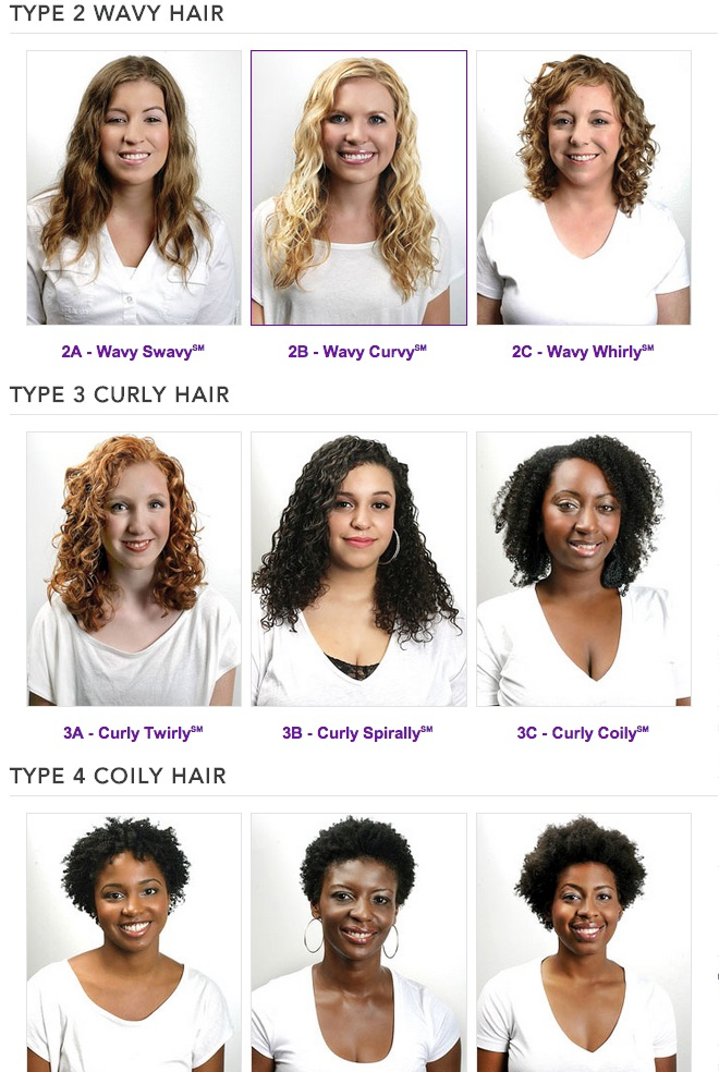 Hair Types Natural Hair Kids